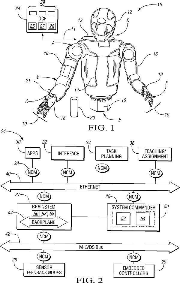 US Patent 9,120,224 600